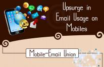 Email Usage on Mobile